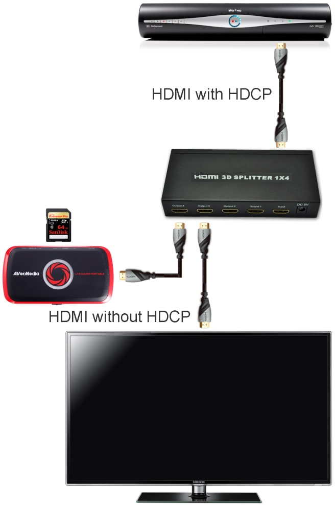 How to send HDCP encrypted signals to non-HDCP devices – Mercian Media