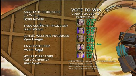 Big Brother Summer 2013: Credit